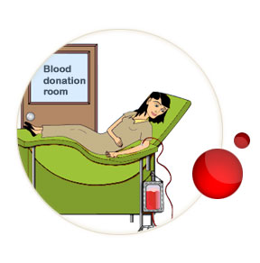 Can i donate blood while taking cialis